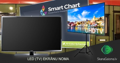 LED TV ekrānu noma